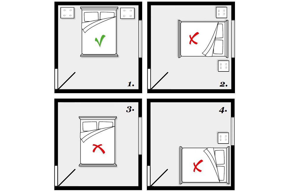 варианты размещения кровати в спальне